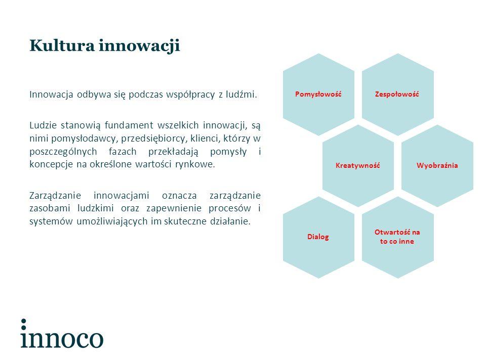 Kultura innowacji Innowacja odbywa się podczas współpracy z ludźmi. Ludzie stanowią fundament wszelkich innowacji, są nimi pomysłodawcy, przedsiębiorc