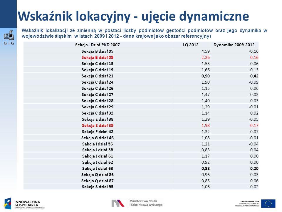 Wskaźnik lokacyjny - ujęcie dynamiczne Wskaźnik lokalizacji ze zmienną w postaci liczby podmiotów gęstości podmiotów oraz jego dynamika w województwie śląskim w latach 2009 i 2012 - dane krajowe jako obszar referencyjny) Sekcja.