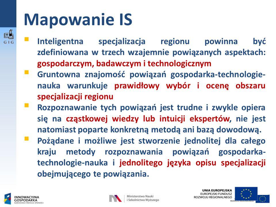 Mapowanie IS  Inteligentna specjalizacja regionu powinna być zdefiniowana w trzech wzajemnie powiązanych aspektach: gospodarczym, badawczym i technologicznym  Gruntowna znajomość powiązań gospodarka-technologie- nauka warunkuje prawidłowy wybór i ocenę obszaru specjalizacji regionu  Rozpoznawanie tych powiązań jest trudne i zwykle opiera się na cząstkowej wiedzy lub intuicji ekspertów, nie jest natomiast poparte konkretną metodą ani bazą dowodową.