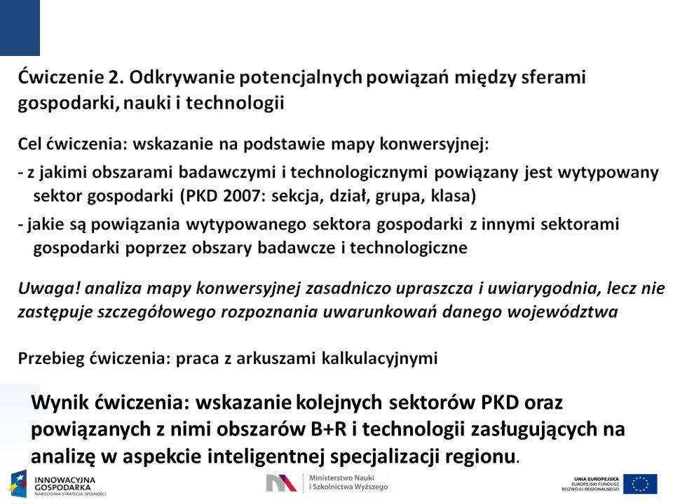 Wynik ćwiczenia: wskazanie kolejnych sektorów PKD oraz powiązanych z nimi obszarów B+R i technologii zasługujących na analizę w aspekcie inteligentnej specjalizacji regionu.