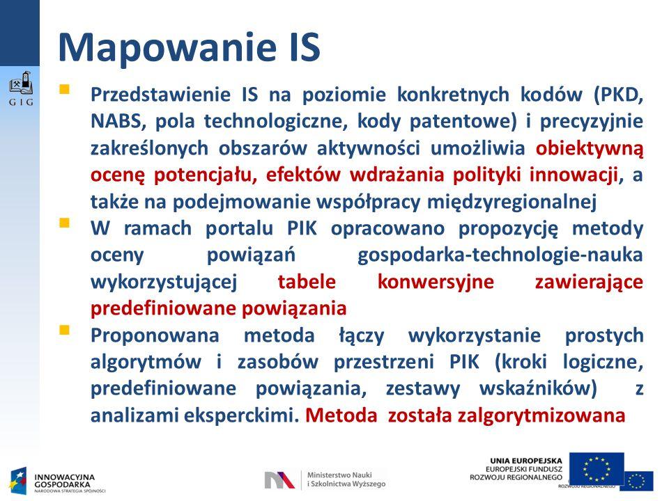 Analiza przesunięć udziałów Przykład: Zmienna 2: koncentracja podmiotów w województwie śląskim Sekcja.