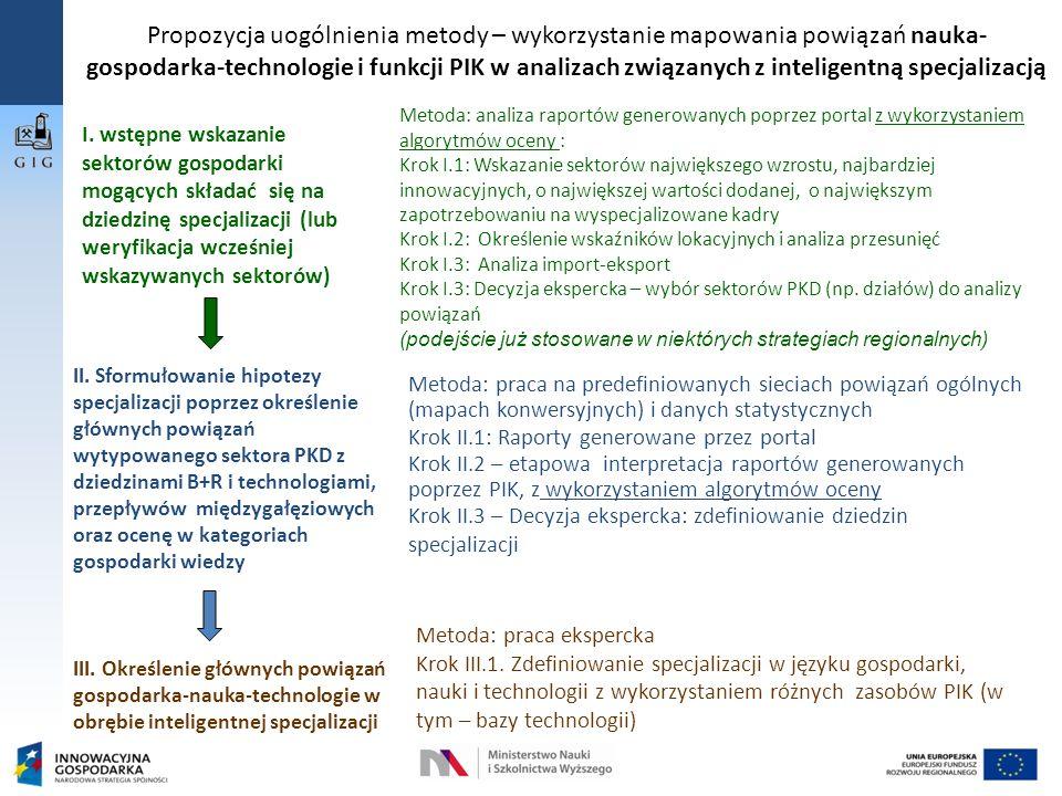 Propozycja uogólnienia metody – wykorzystanie mapowania powiązań nauka- gospodarka-technologie i funkcji PIK w analizach związanych z inteligentną specjalizacją I.