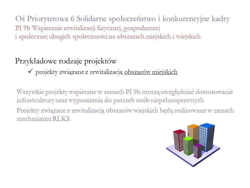 Oś Priorytetowa 6 Solidarne społeczeństwo i konkurencyjne kadry PI 9b Wspieranie rewitalizacji fizycznej, gospodarczej i społecznej ubogich społecznoś