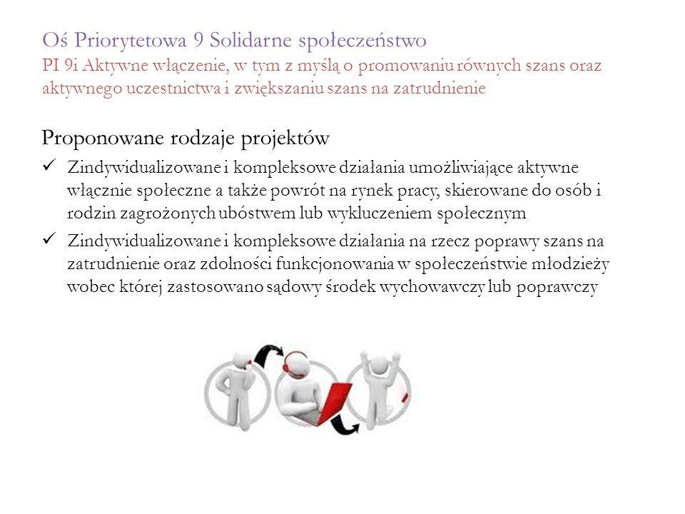 Oś Priorytetowa 9 Solidarne społeczeństwo PI 9i Aktywne włączenie, w tym z myślą o promowaniu równych szans oraz aktywnego uczestnictwa i zwiększaniu