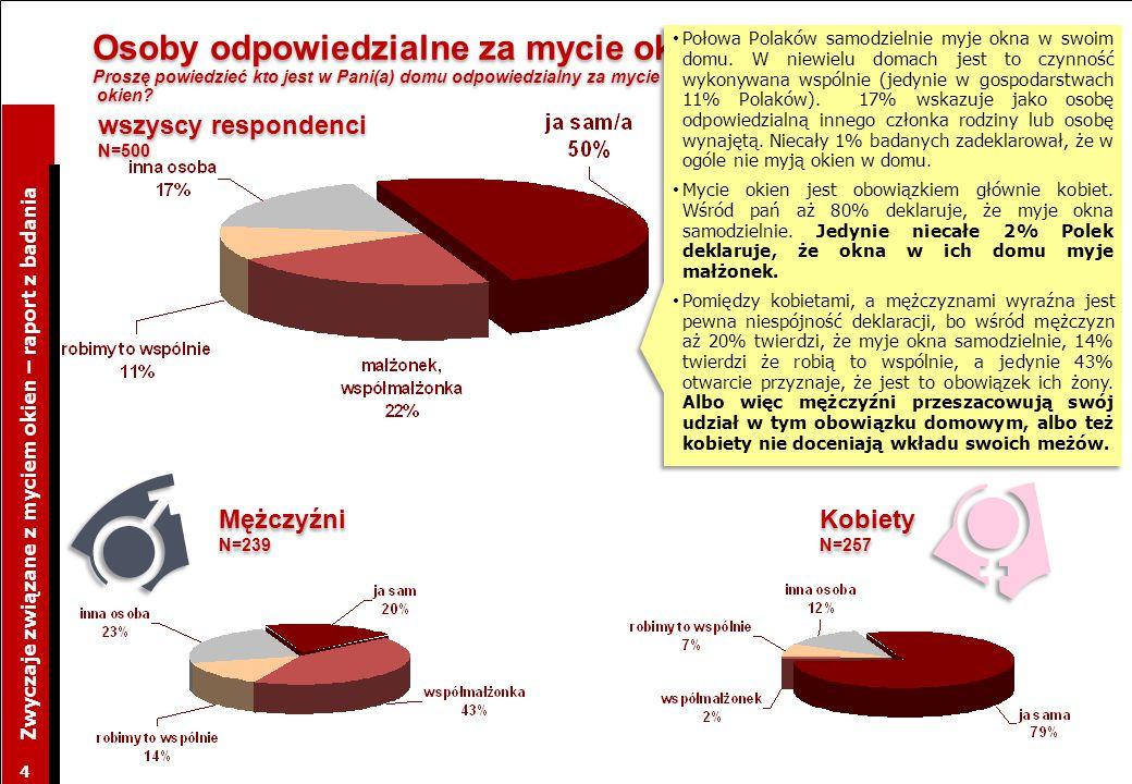 4 Zwyczaje związane z myciem okien – raport z badania Osoby odpowiedzialne za mycie okien Proszę powiedzieć kto jest w Pani(a) domu odpowiedzialny za