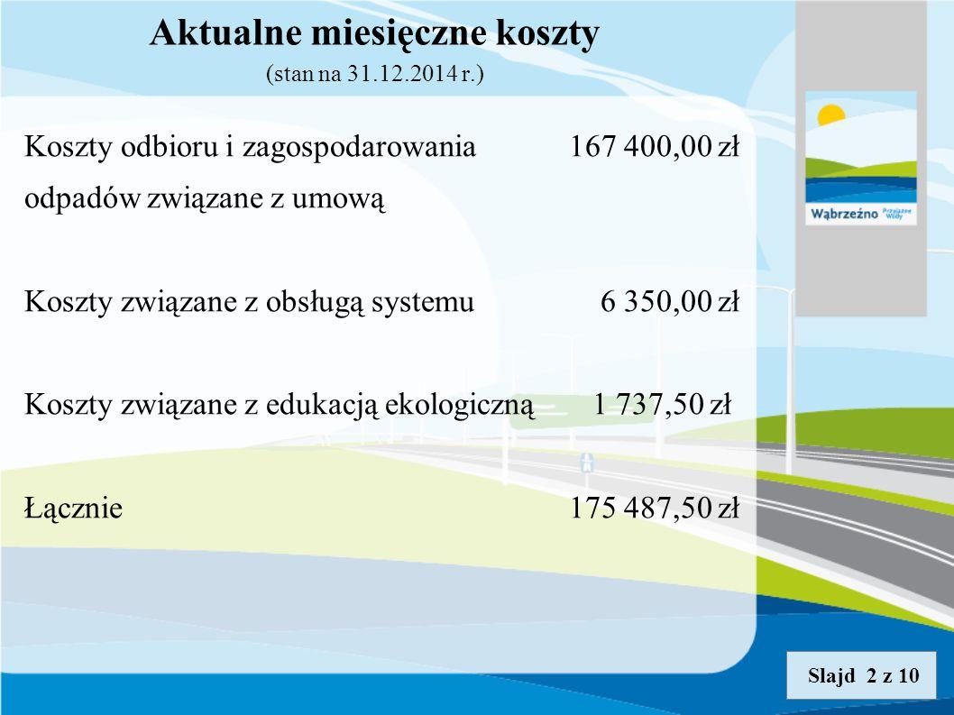 Aktualne miesięczne koszty (stan na 31.12.2014 r.) Koszty odbioru i zagospodarowania 167 400,00 zł odpadów związane z umową Koszty związane z obsługą systemu 6 350,00 zł Koszty związane z edukacją ekologiczną 1 737,50 zł Łącznie 175 487,50 zł Slajd 2 z 10