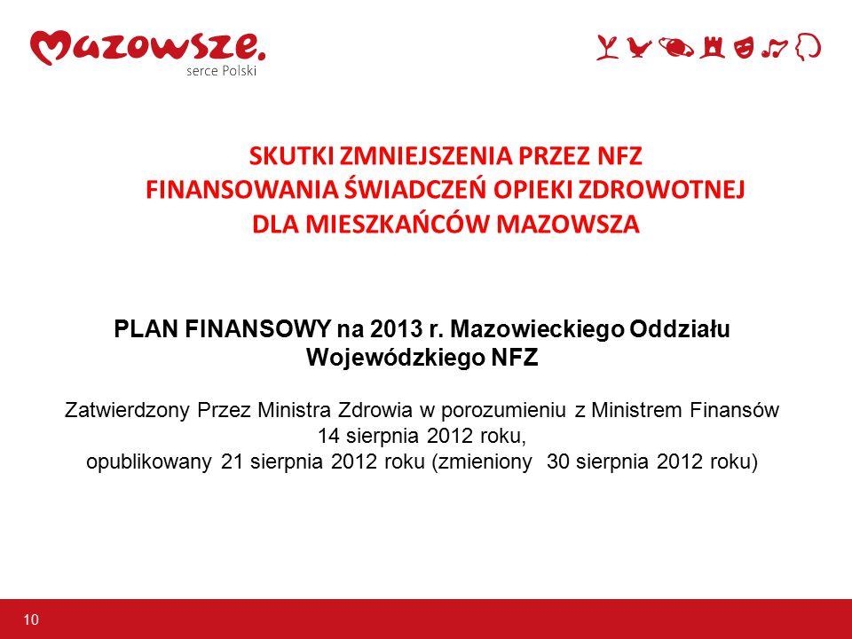 10 PLAN FINANSOWY na 2013 r. Mazowieckiego Oddziału Wojewódzkiego NFZ Zatwierdzony Przez Ministra Zdrowia w porozumieniu z Ministrem Finansów 14 sierp