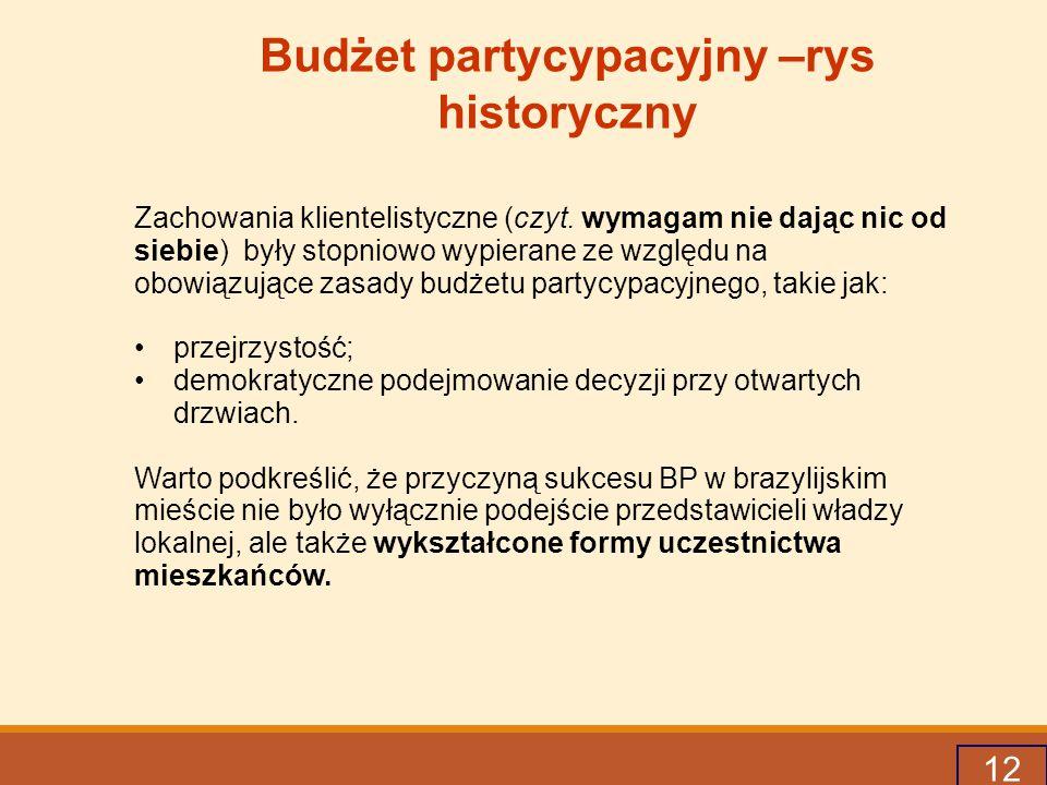 12 Budżet partycypacyjny –rys historyczny Zachowania klientelistyczne (czyt.