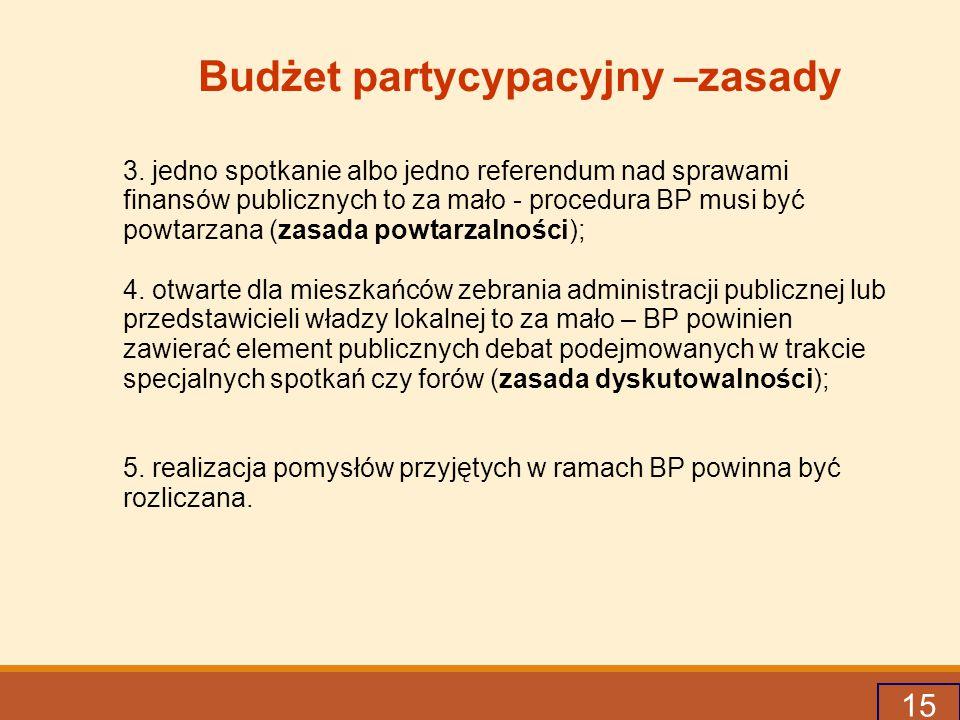 15 Budżet partycypacyjny –zasady 3.