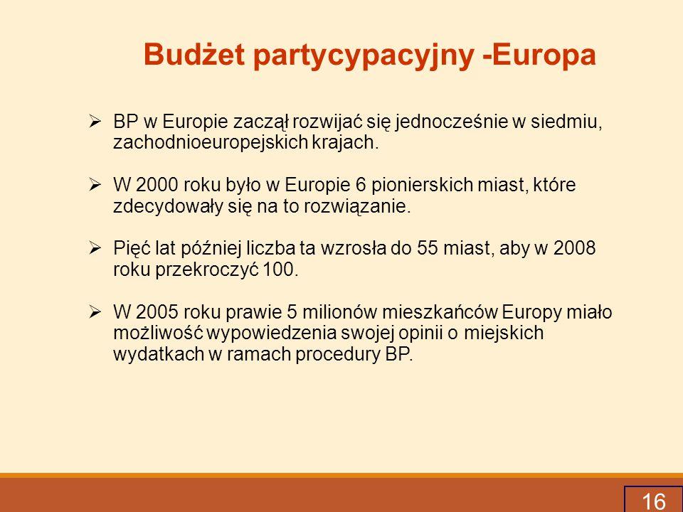 16 Budżet partycypacyjny -Europa  BP w Europie zaczął rozwijać się jednocześnie w siedmiu, zachodnioeuropejskich krajach.
