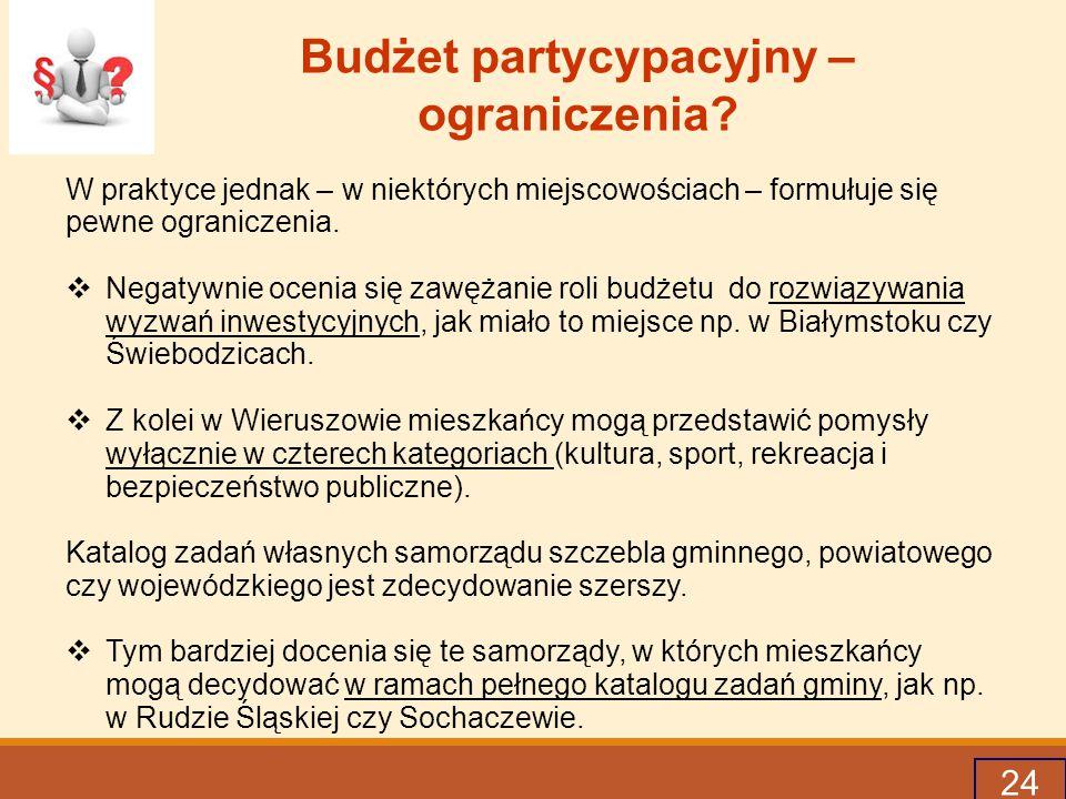 24 Budżet partycypacyjny – ograniczenia.