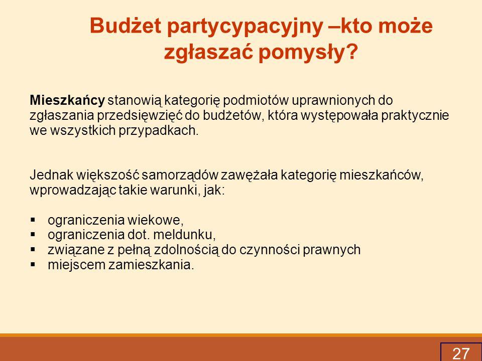 27 Budżet partycypacyjny –kto może zgłaszać pomysły.