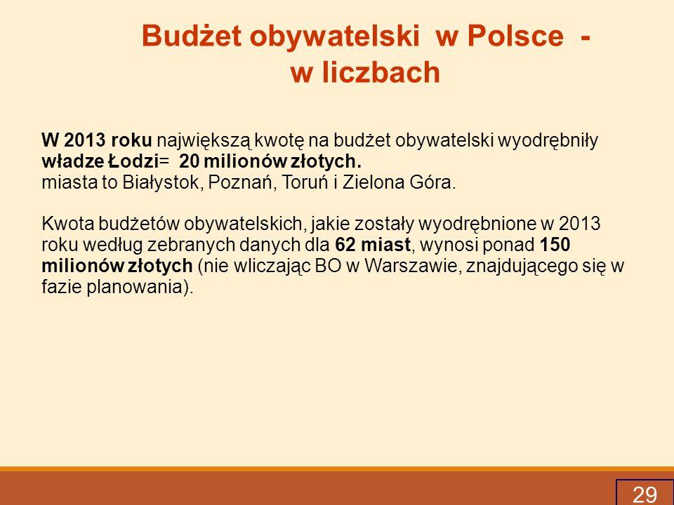 29 Budżet obywatelski w Polsce - w liczbach W 2013 roku największą kwotę na budżet obywatelski wyodrębniły władze Łodzi= 20 milionów złotych.