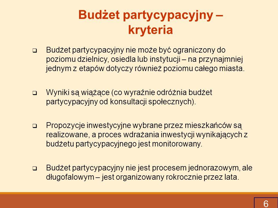 6 Budżet partycypacyjny – kryteria  Budżet partycypacyjny nie może być ograniczony do poziomu dzielnicy, osiedla lub instytucji – na przynajmniej jednym z etapów dotyczy również poziomu całego miasta.