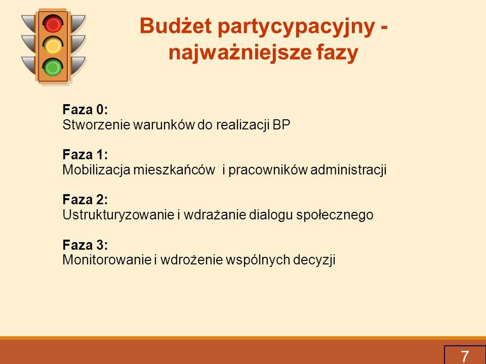 7 Budżet partycypacyjny - najważniejsze fazy Faza 0: Stworzenie warunków do realizacji BP Faza 1: Mobilizacja mieszkańców i pracowników administracji Faza 2: Ustrukturyzowanie i wdrażanie dialogu społecznego Faza 3: Monitorowanie i wdrożenie wspólnych decyzji