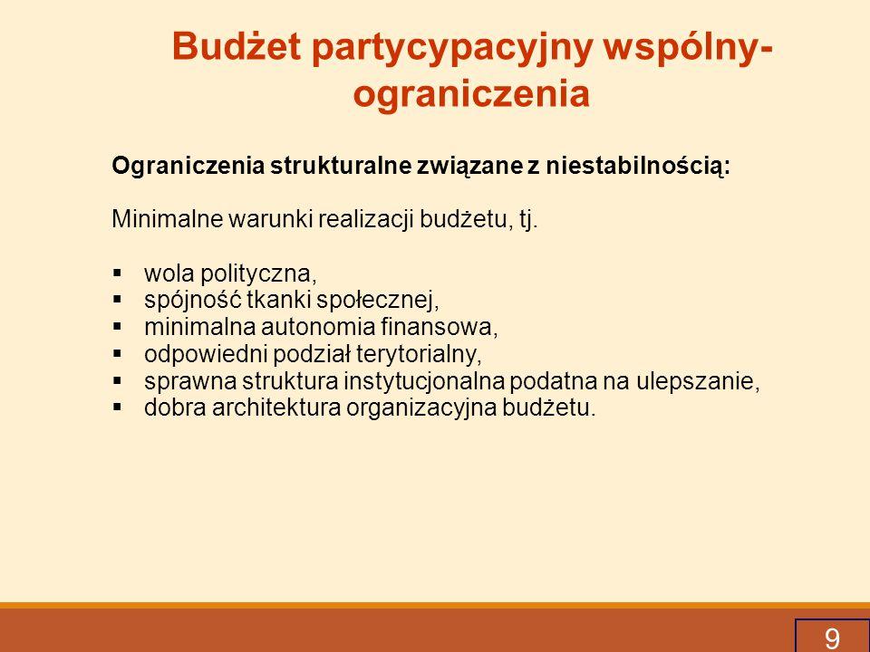 9 Budżet partycypacyjny wspólny- ograniczenia Ograniczenia strukturalne związane z niestabilnością: Minimalne warunki realizacji budżetu, tj.
