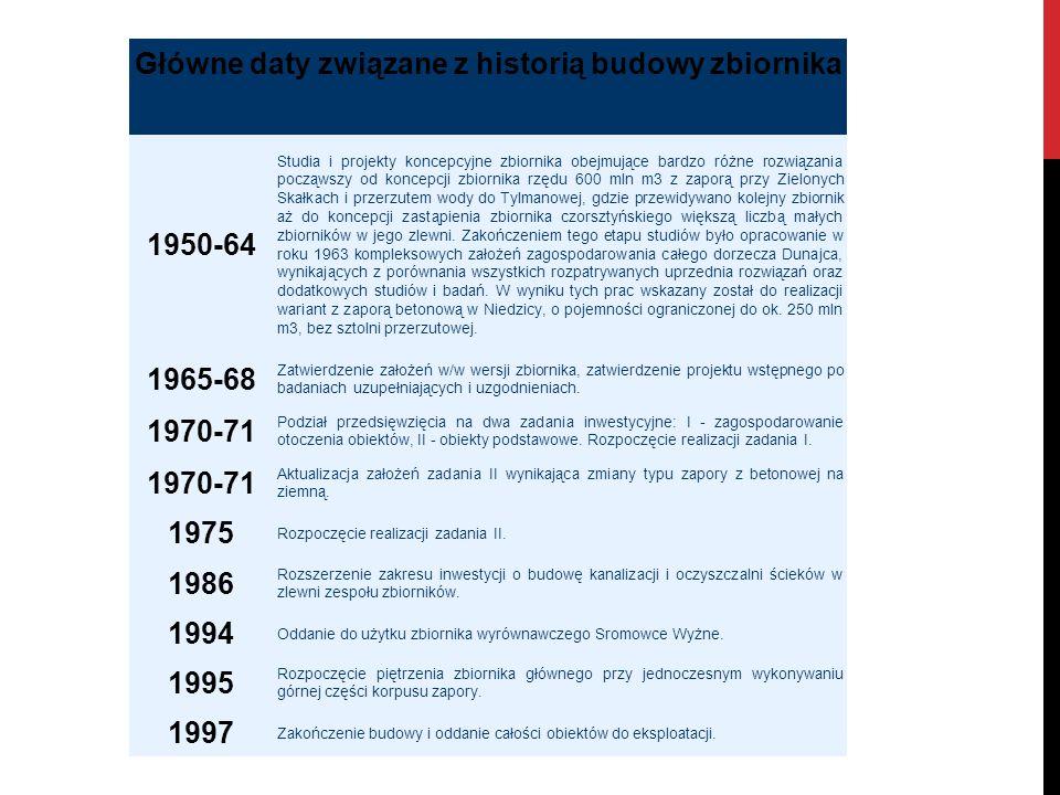 Główne daty związane z historią budowy zbiornika 1950-64 Studia i projekty koncepcyjne zbiornika obejmujące bardzo różne rozwiązania począwszy od konc