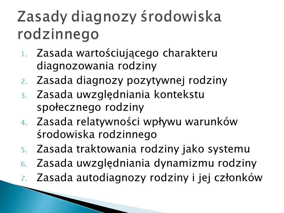 1. Zasada wartościującego charakteru diagnozowania rodziny 2. Zasada diagnozy pozytywnej rodziny 3. Zasada uwzględniania kontekstu społecznego rodziny