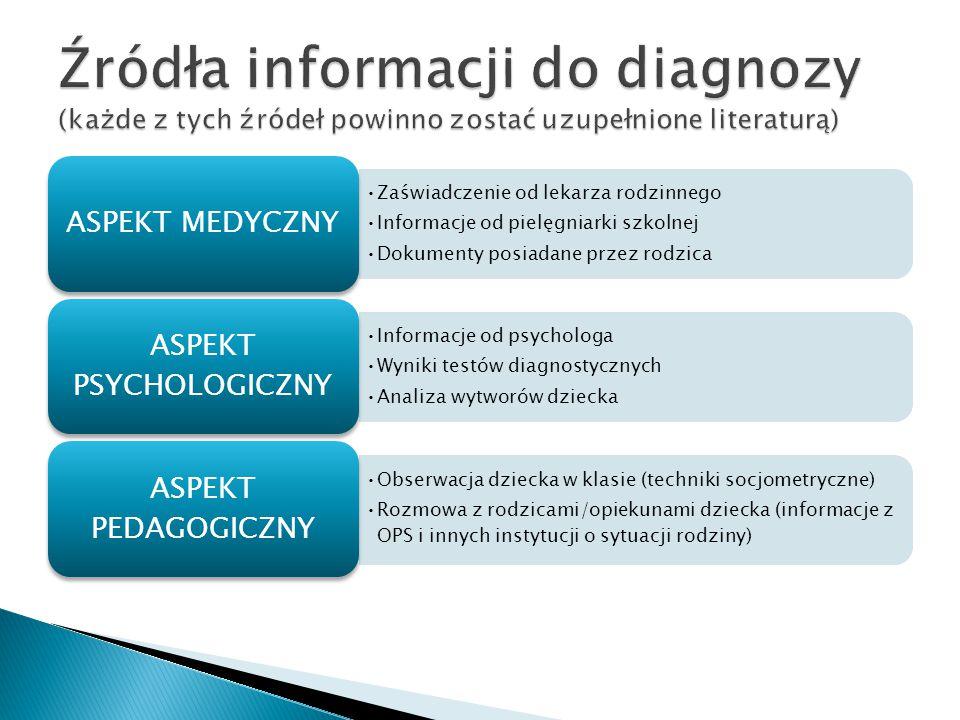 Zaświadczenie od lekarza rodzinnego Informacje od pielęgniarki szkolnej Dokumenty posiadane przez rodzica ASPEKT MEDYCZNY Informacje od psychologa Wyn