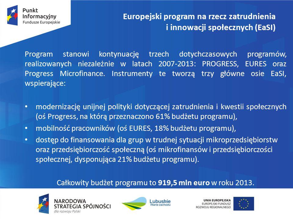 Europejski program na rzecz zatrudnienia i innowacji społecznych (EaSI) Program stanowi kontynuację trzech dotychczasowych programów, realizowanych niezależnie w latach 2007-2013: PROGRESS, EURES oraz Progress Microfinance.