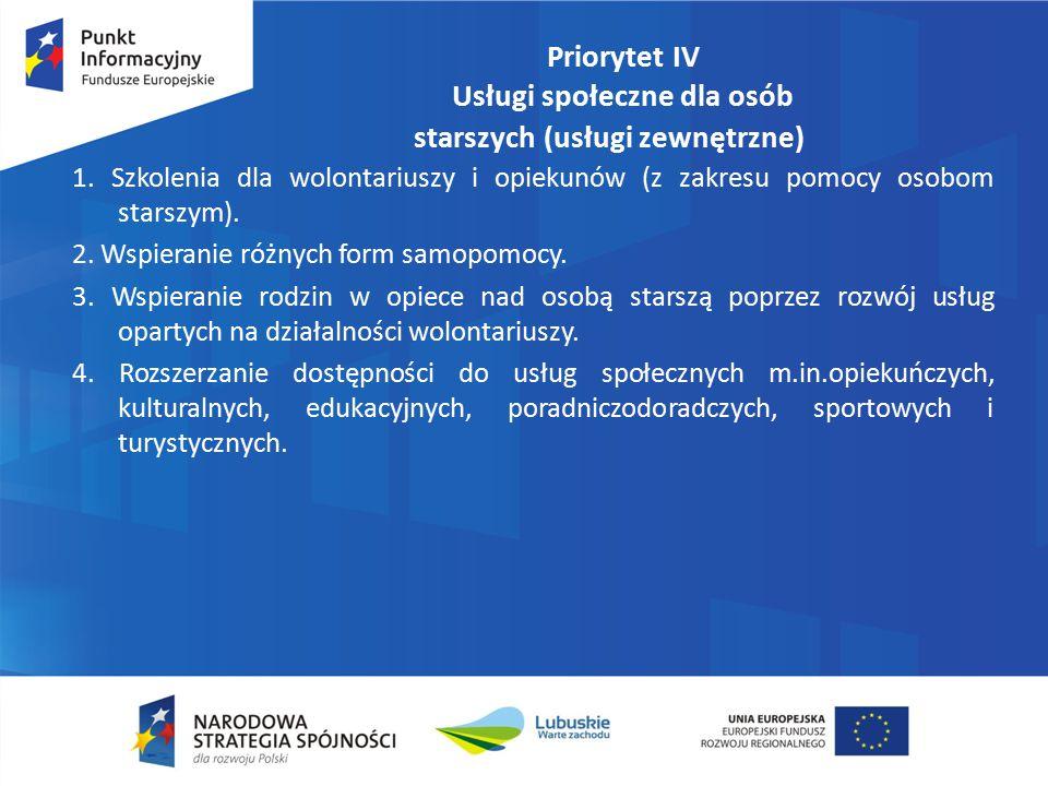 Priorytet IV Usługi społeczne dla osób starszych (usługi zewnętrzne) 1.