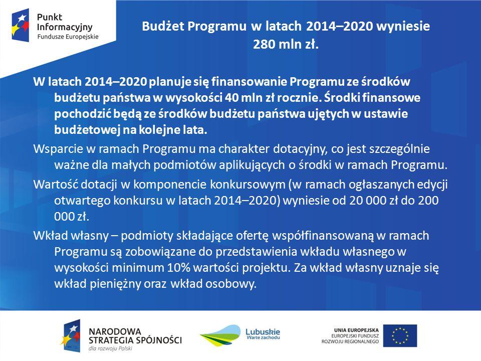 Budżet Programu w latach 2014–2020 wyniesie 280 mln zł.