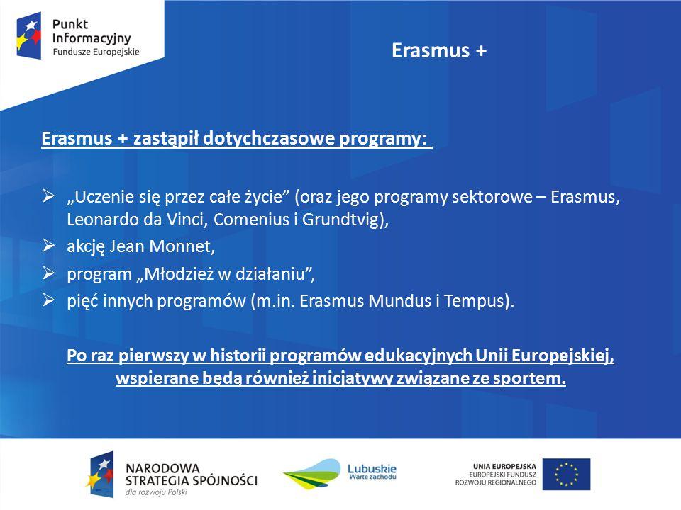 """Erasmus + Erasmus + zastąpił dotychczasowe programy:  """"Uczenie się przez całe życie (oraz jego programy sektorowe – Erasmus, Leonardo da Vinci, Comenius i Grundtvig),  akcję Jean Monnet,  program """"Młodzież w działaniu ,  pięć innych programów (m.in."""