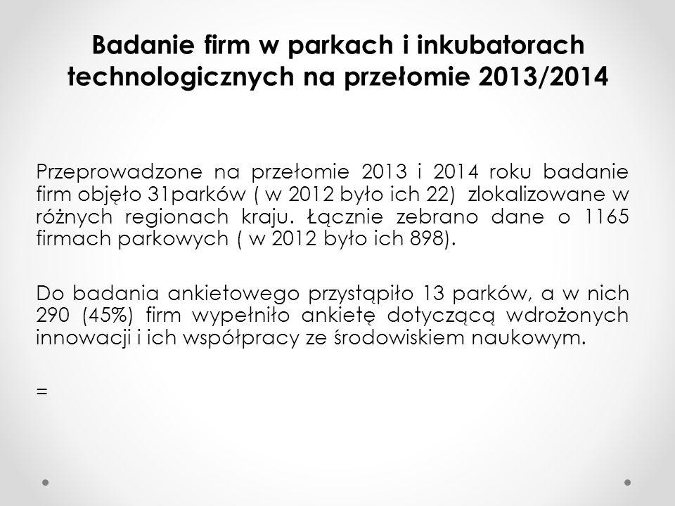 Badanie firm w parkach i inkubatorach technologicznych na przełomie 2013/2014 Przeprowadzone na przełomie 2013 i 2014 roku badanie firm objęło 31parków ( w 2012 było ich 22) zlokalizowane w różnych regionach kraju.