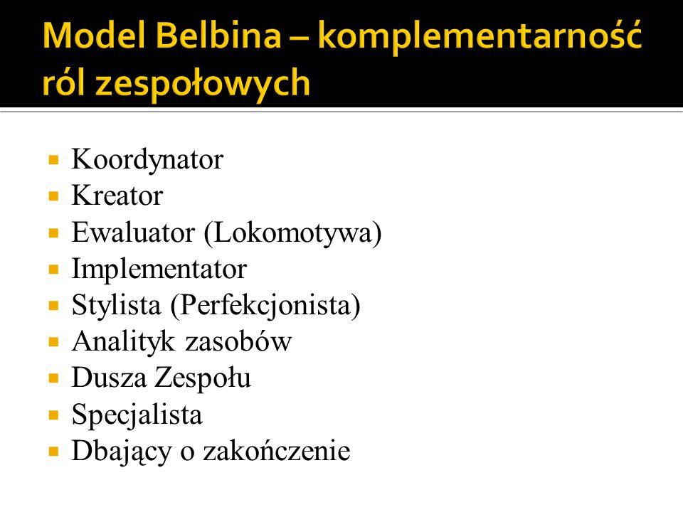 Magdalena Kalińska Uniwersytet Mikołaja Kopernika  Koordynator  Kreator  Ewaluator (Lokomotywa)  Implementator  Stylista (Perfekcjonista)  Anali