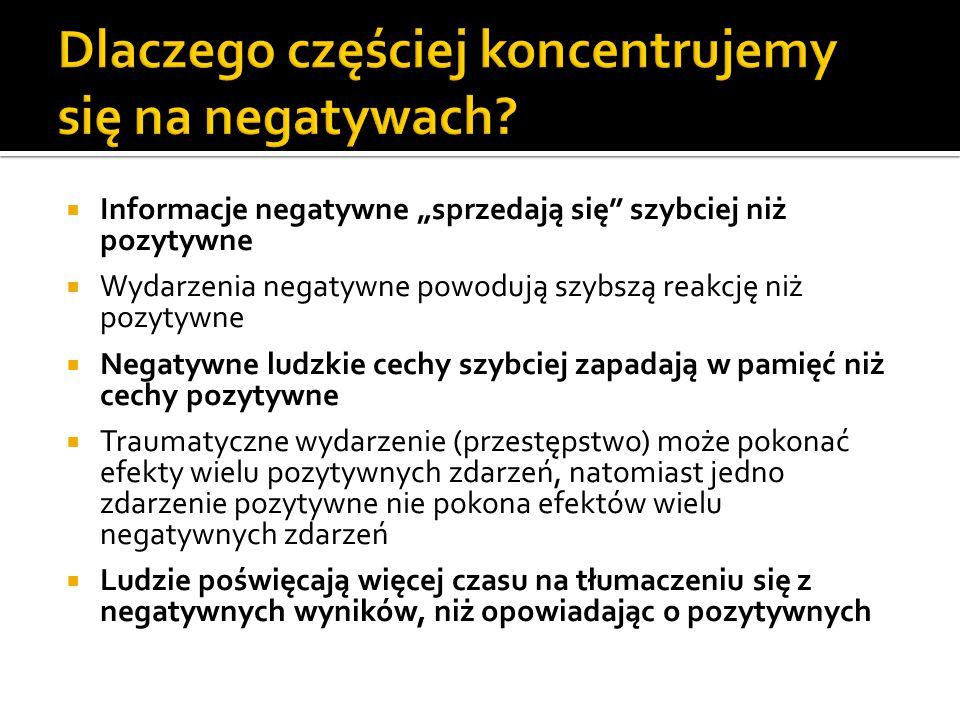 """Magdalena Kalińska Uniwersytet Mikołaja Kopernika  Informacje negatywne """"sprzedają się"""" szybciej niż pozytywne  Wydarzenia negatywne powodują szybsz"""