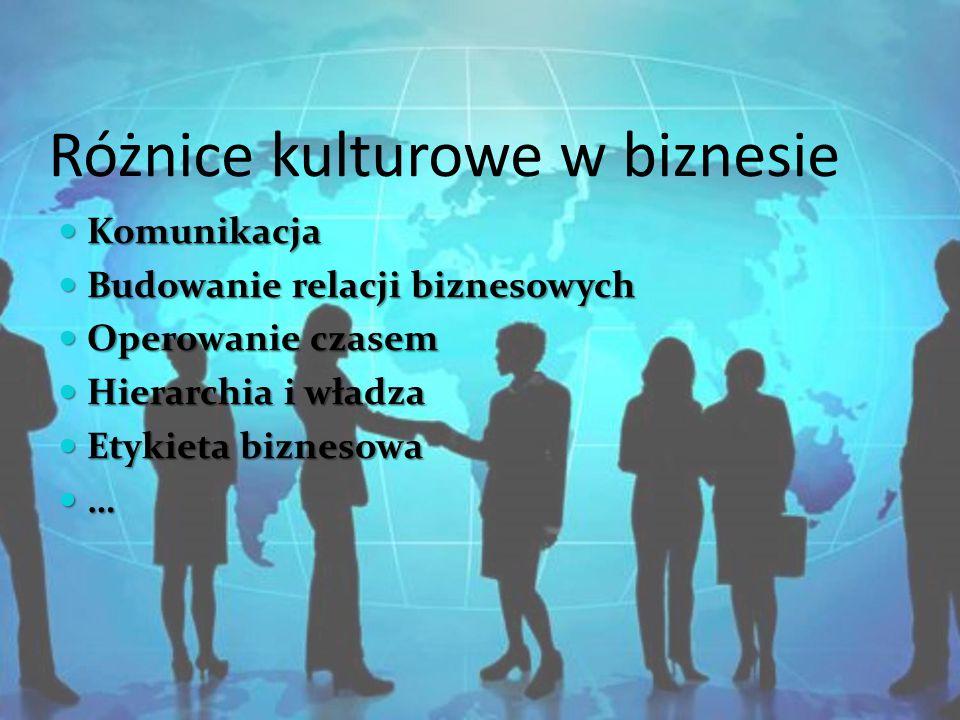Różnice kulturowe w biznesie Komunikacja Komunikacja Budowanie relacji biznesowych Budowanie relacji biznesowych Operowanie czasem Operowanie czasem H