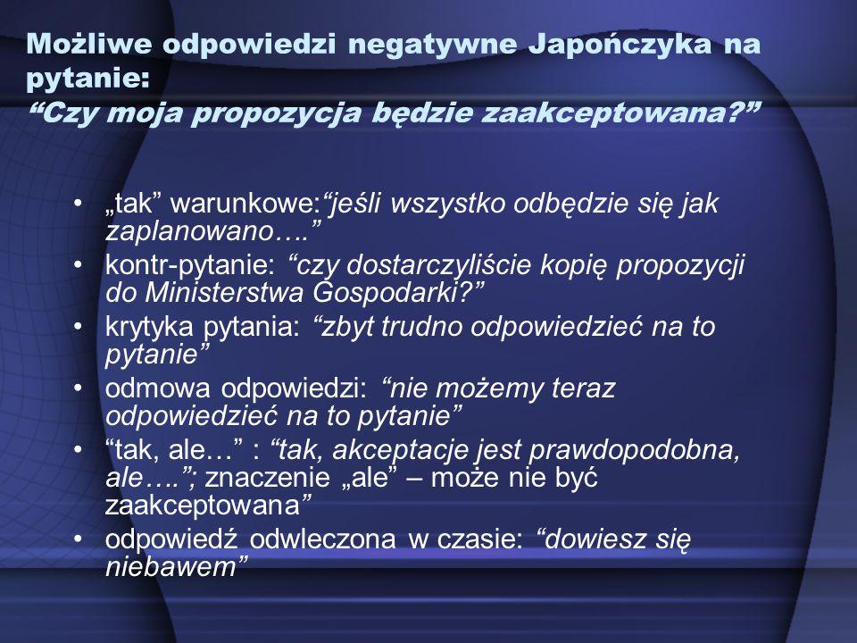 """Możliwe odpowiedzi negatywne Japończyka na pytanie: """"Czy moja propozycja będzie zaakceptowana?"""" """"tak"""" warunkowe:""""jeśli wszystko odbędzie się jak zapla"""