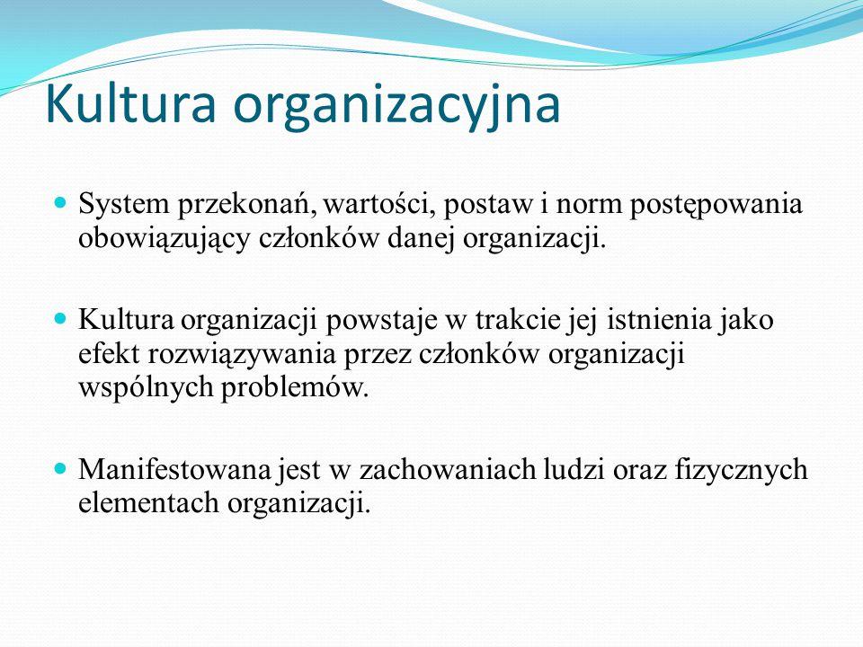 Kultura organizacyjna System przekonań, wartości, postaw i norm postępowania obowiązujący członków danej organizacji. Kultura organizacji powstaje w t