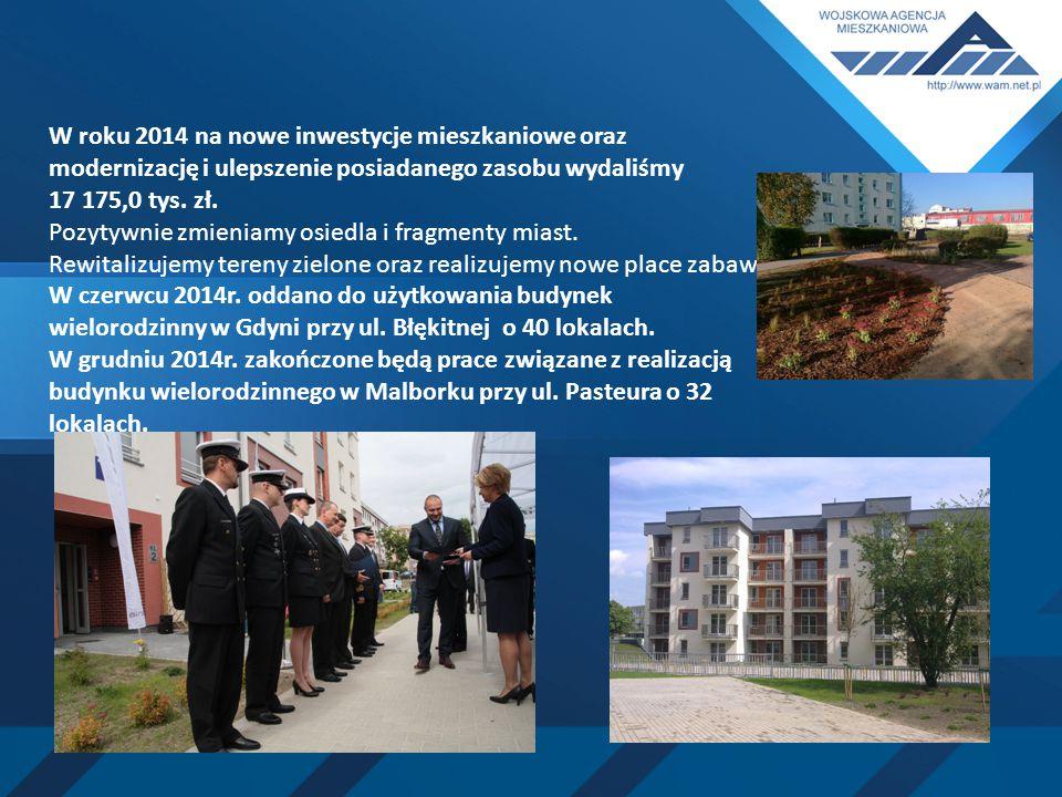 W roku 2014 na nowe inwestycje mieszkaniowe oraz modernizację i ulepszenie posiadanego zasobu wydaliśmy 17 175,0 tys. zł. Pozytywnie zmieniamy osiedla