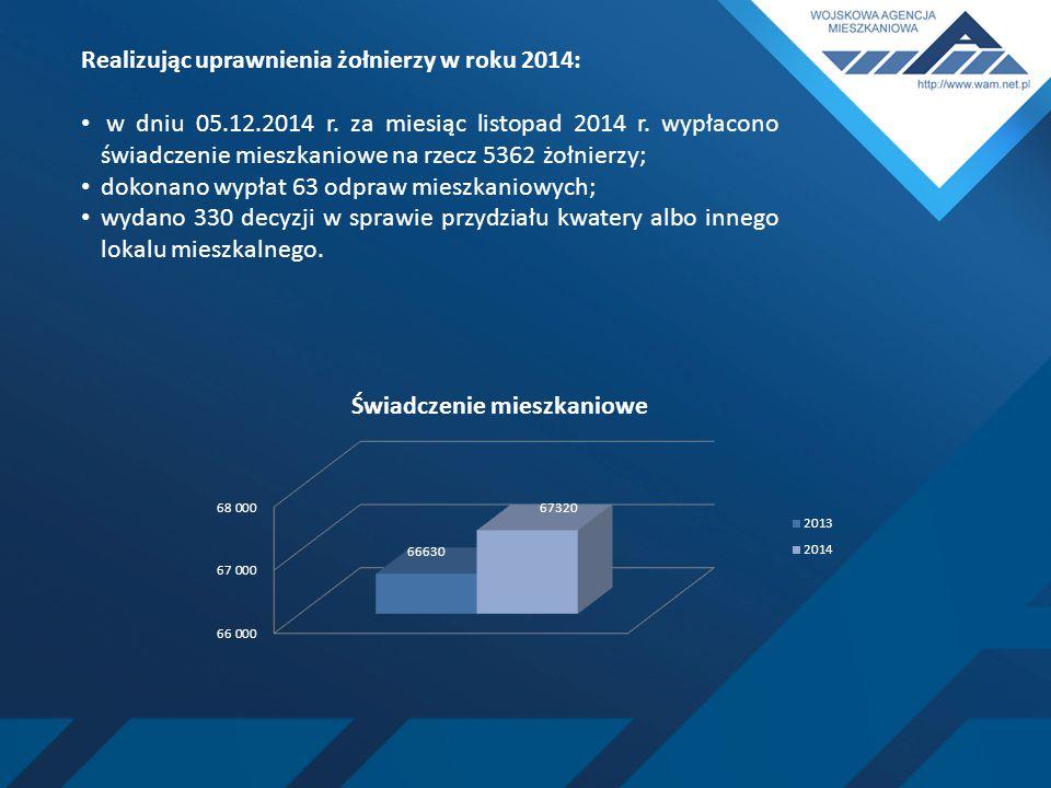Realizując uprawnienia żołnierzy w roku 2014: w dniu 05.12.2014 r. za miesiąc listopad 2014 r. wypłacono świadczenie mieszkaniowe na rzecz 5362 żołnie