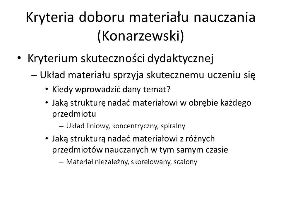 Kryteria doboru materiału nauczania (Konarzewski) Kryterium skuteczności dydaktycznej – Układ materiału sprzyja skutecznemu uczeniu się Kiedy wprowadz