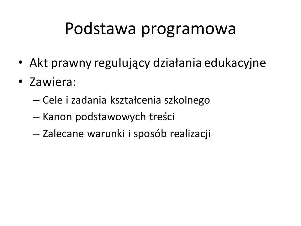 Podstawa programowa Akt prawny regulujący działania edukacyjne Zawiera: – Cele i zadania kształcenia szkolnego – Kanon podstawowych treści – Zalecane