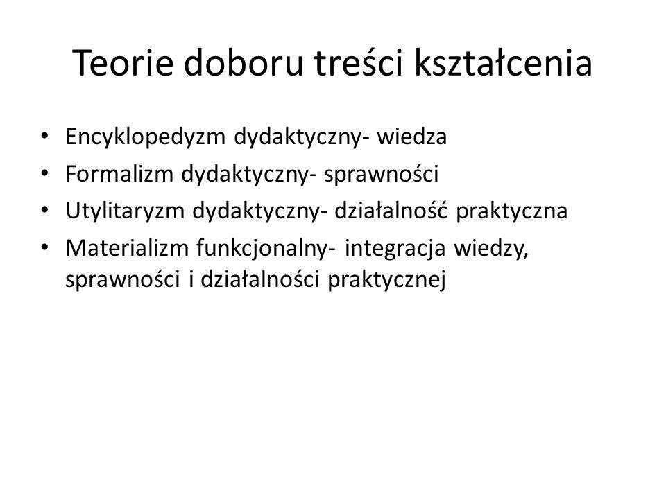 Teorie doboru treści kształcenia Encyklopedyzm dydaktyczny- wiedza Formalizm dydaktyczny- sprawności Utylitaryzm dydaktyczny- działalność praktyczna M