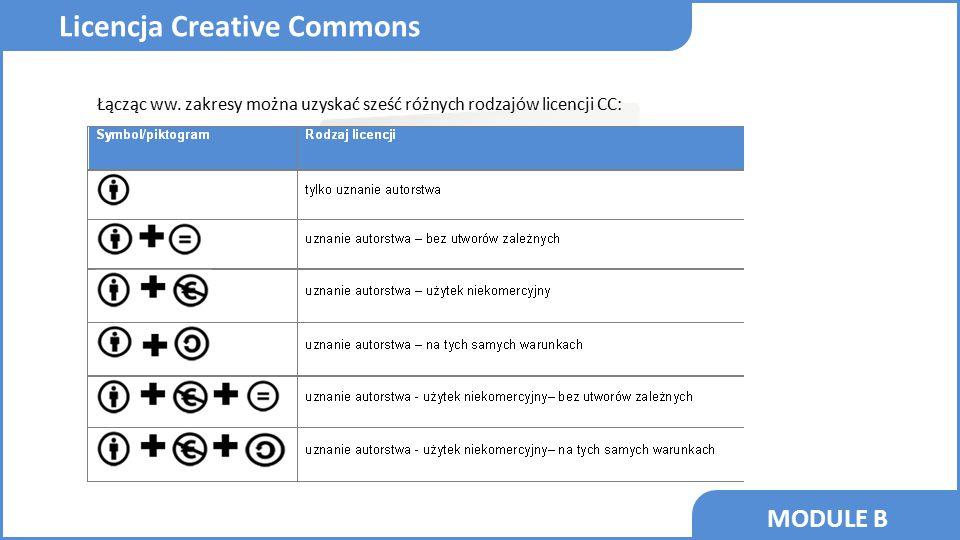 MODULE B Licencja Creative Commons Łącząc ww. zakresy można uzyskać sześć różnych rodzajów licencji CC: