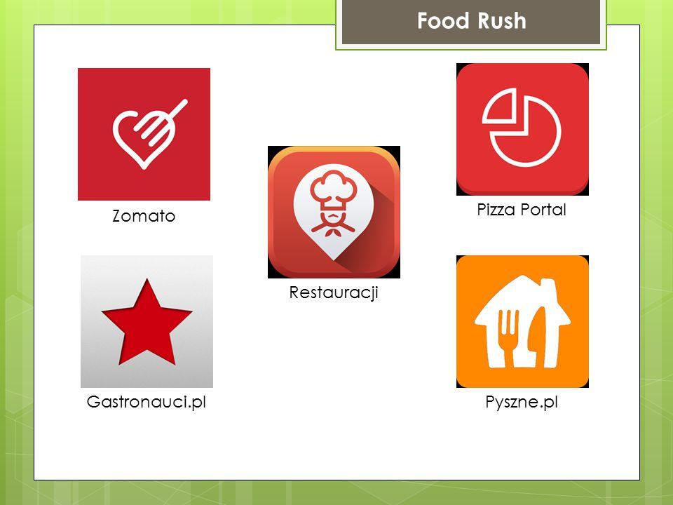 Pizza Portal Pyszne.pl Gastronauci.pl Zomato Restauracji
