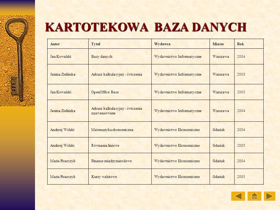 AutorTytułWydawcaMiastoRok Jan KowalskiBazy danychWydawnictwo InformatyczneWarszawa2004 Janina ZielińskaArkusz kalkulacyjny - ćwiczeniaWydawnictwo Inf