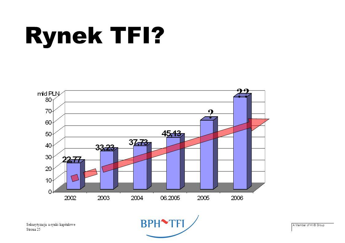 A Member of HVB Group Sekurytyzacja a rynki kapitałowe Strona 25 Rynek TFI? ? ??