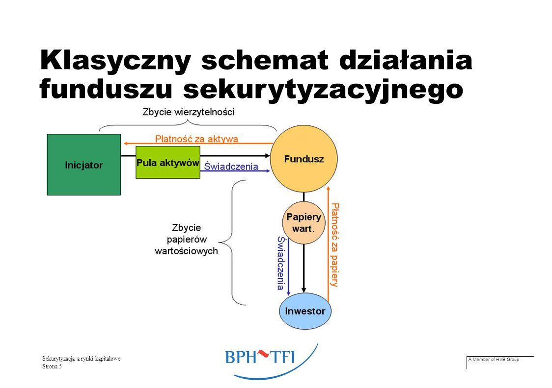 A Member of HVB Group Sekurytyzacja a rynki kapitałowe Strona 5 Klasyczny schemat działania funduszu sekurytyzacyjnego