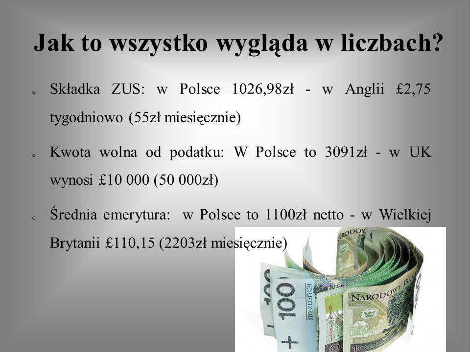 Jak to wszystko wygląda w liczbach? o Składka ZUS: w Polsce 1026,98zł - w Anglii £2,75 tygodniowo (55zł miesięcznie) o Kwota wolna od podatku: W Polsc