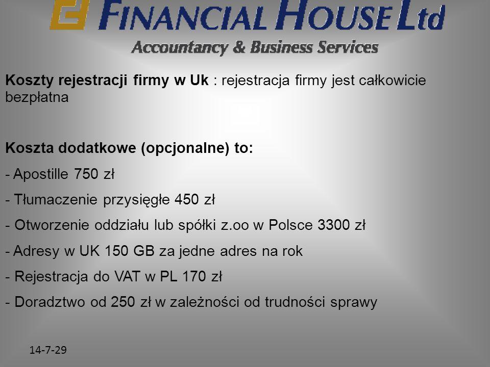 14-7-29 Koszty rejestracji firmy w Uk : rejestracja firmy jest całkowicie bezpłatna Koszta dodatkowe (opcjonalne) to: - Apostille 750 zł - Tłumaczenie przysięgłe 450 zł - Otworzenie oddziału lub spółki z.oo w Polsce 3300 zł - Adresy w UK 150 GB za jedne adres na rok - Rejestracja do VAT w PL 170 zł - Doradztwo od 250 zł w zależności od trudności sprawy