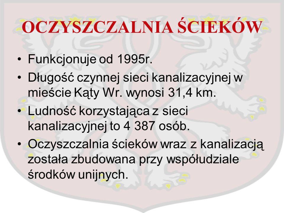 OCZYSZCZALNIA ŚCIEKÓW Funkcjonuje od 1995r. Długość czynnej sieci kanalizacyjnej w mieście Kąty Wr. wynosi 31,4 km. Ludność korzystająca z sieci kanal