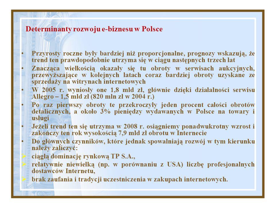 Determinanty rozwoju e-biznesu w Polsce Przyrosty roczne były bardziej niż proporcjonalne, prognozy wskazują, że trend ten prawdopodobnie utrzyma się