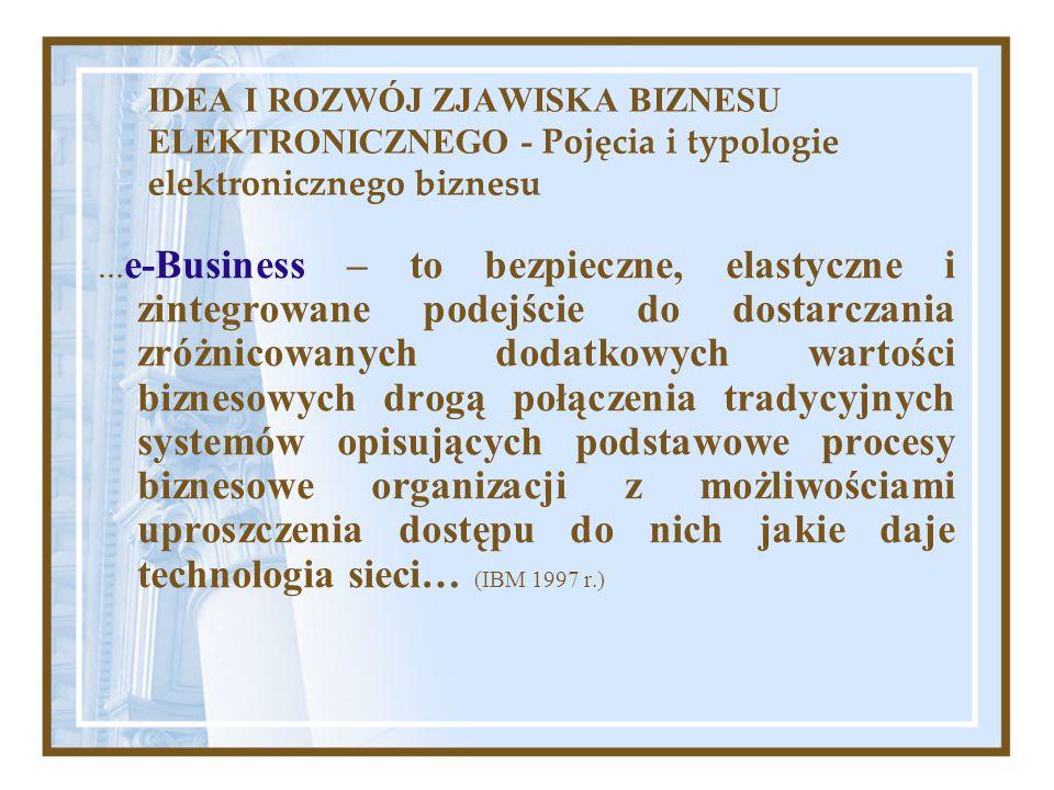 IDEA I ROZWÓJ ZJAWISKA BIZNESU ELEKTRONICZNEGO - Pojęcia i typologie elektronicznego biznesu … e-Business – to bezpieczne, elastyczne i zintegrowane p