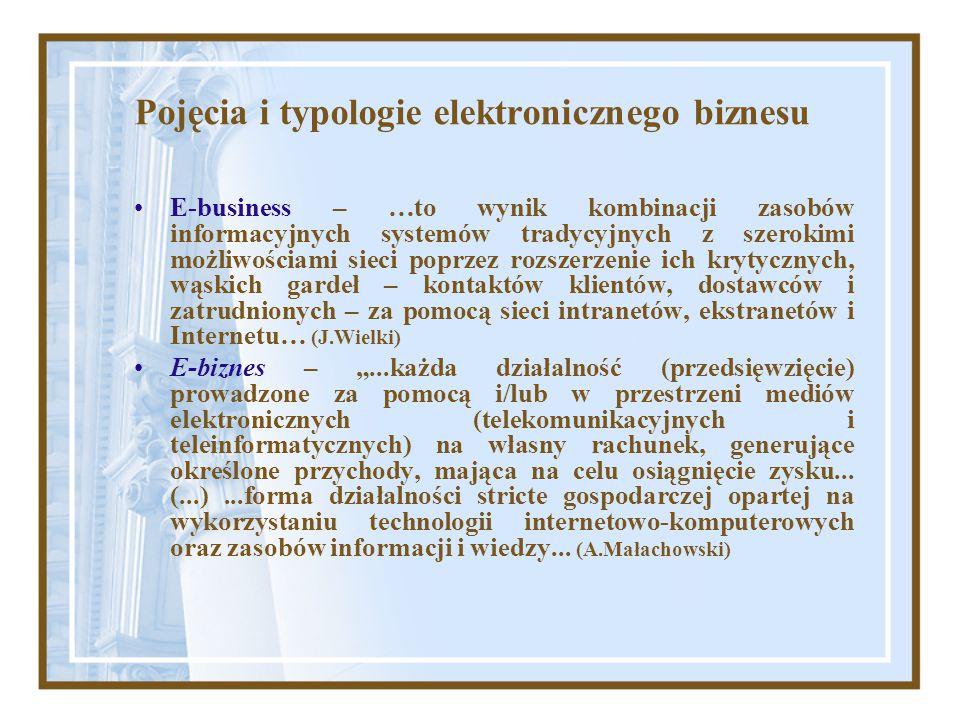 Pojęcia i typologie elektronicznego biznesu E-business – …to wynik kombinacji zasobów informacyjnych systemów tradycyjnych z szerokimi możliwościami s