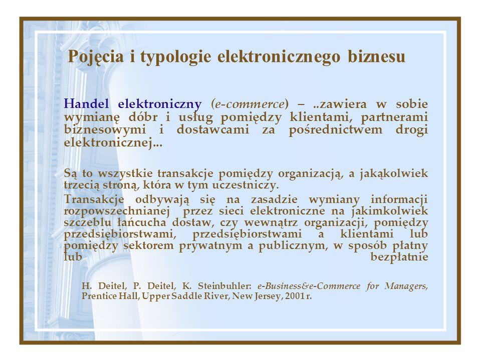 Pojęcia i typologie elektronicznego biznesu Handel elektroniczny (e-commerce) –..zawiera w sobie wymianę dóbr i usług pomiędzy klientami, partnerami b